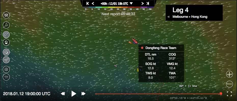Marcel van Triest: Dongfeng is looking good on the northerly flank